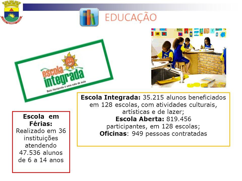 participantes, em 128 escolas; Oficinas: 949 pessoas contratadas