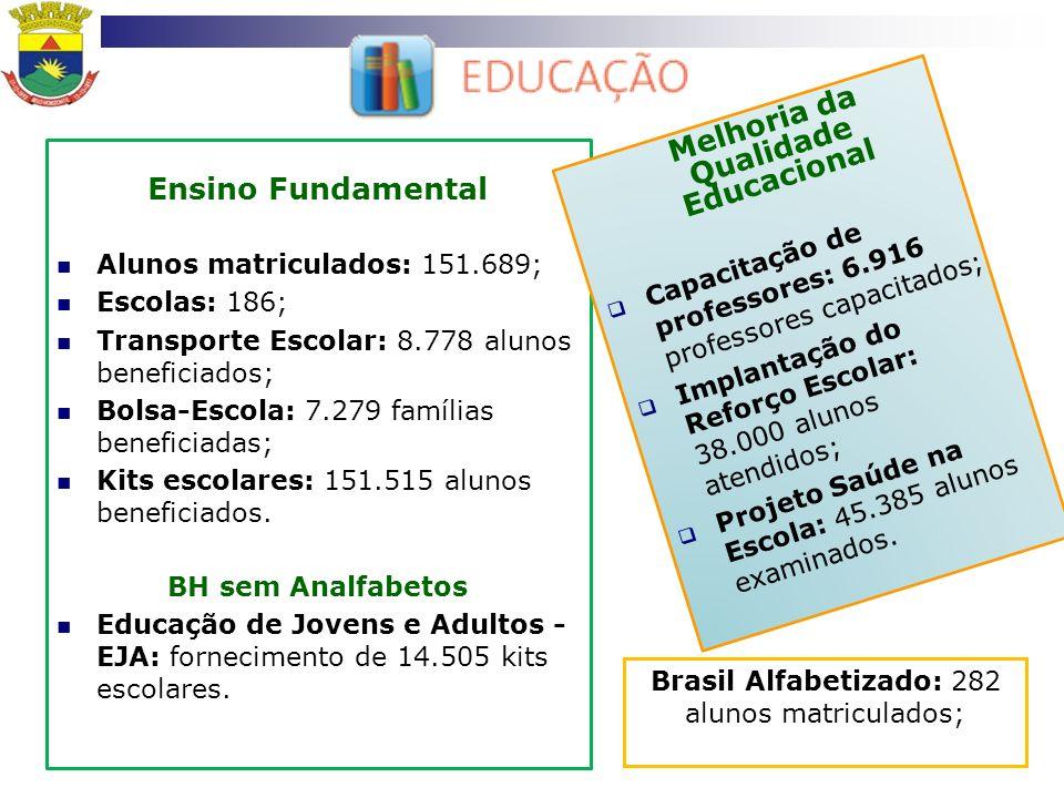 Melhoria da Qualidade Educacional