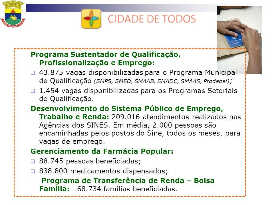 Programa Sustentador de Qualificação, Profissionalização e Emprego:
