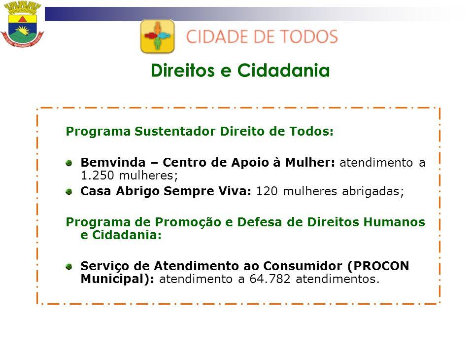 Direitos e Cidadania Programa Sustentador Direito de Todos: