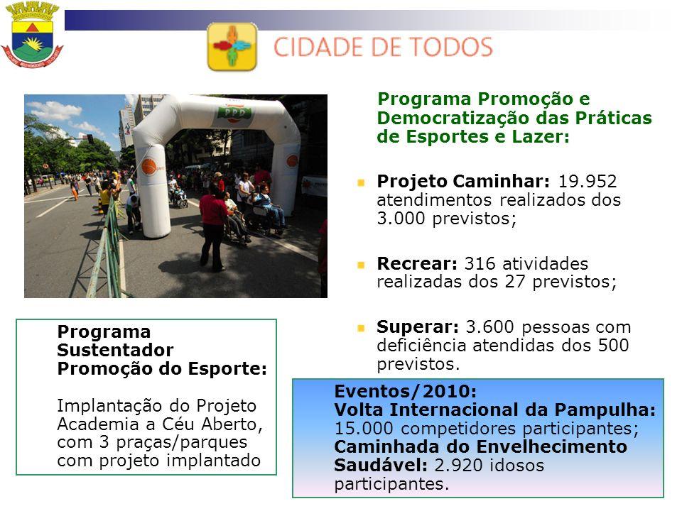 Programa Promoção e Democratização das Práticas de Esportes e Lazer: