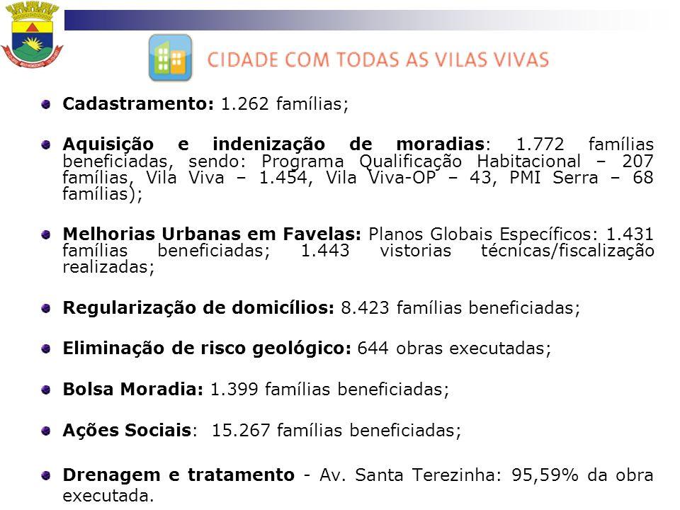 Cadastramento: 1.262 famílias;