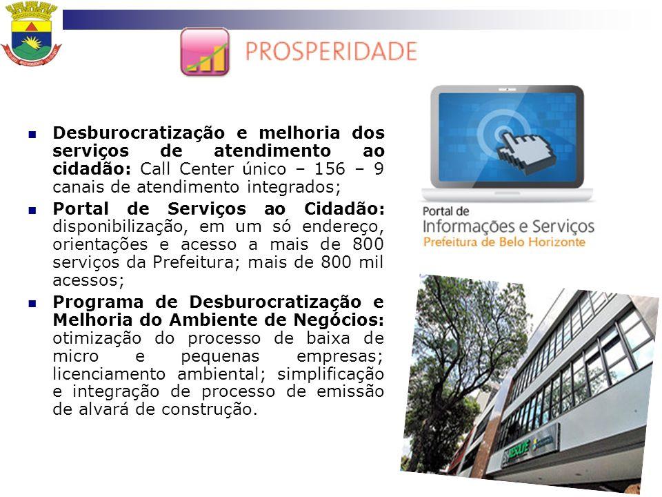 Desburocratização e melhoria dos serviços de atendimento ao cidadão: Call Center único – 156 – 9 canais de atendimento integrados;