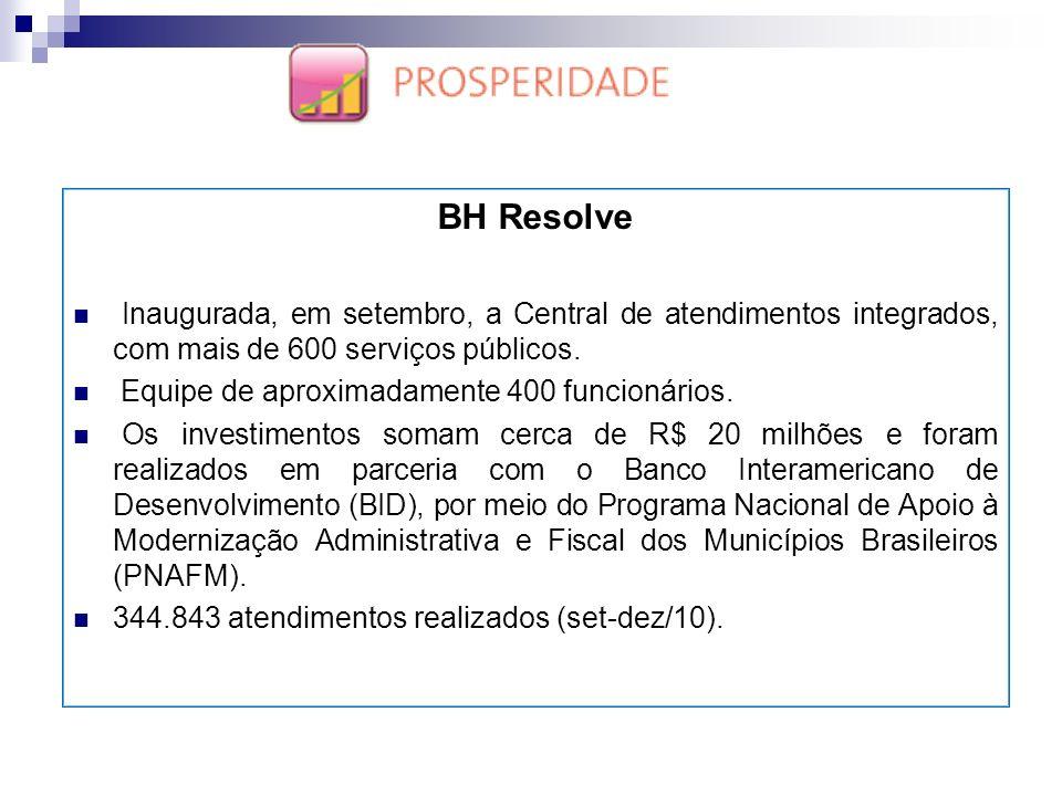 BH ResolveInaugurada, em setembro, a Central de atendimentos integrados, com mais de 600 serviços públicos.