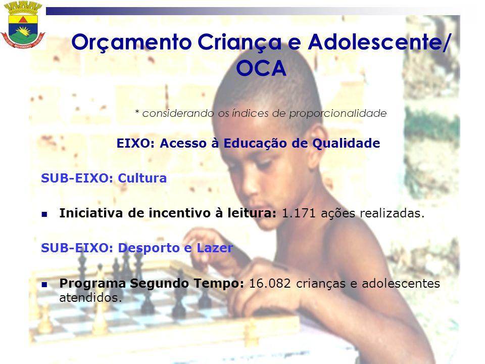 EIXO: Acesso à Educação de Qualidade