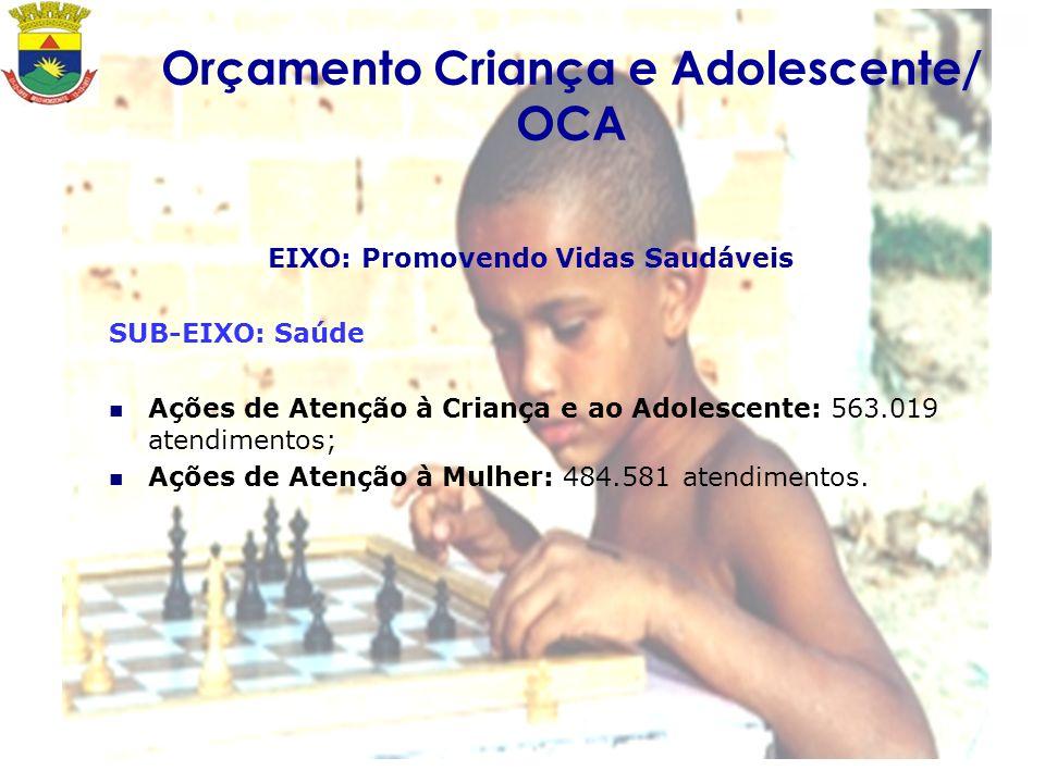 Orçamento Criança e Adolescente/ OCA