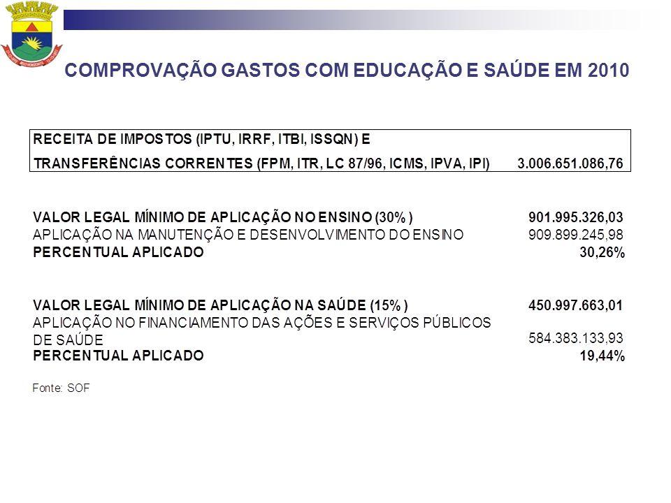 COMPROVAÇÃO GASTOS COM EDUCAÇÃO E SAÚDE EM 2010