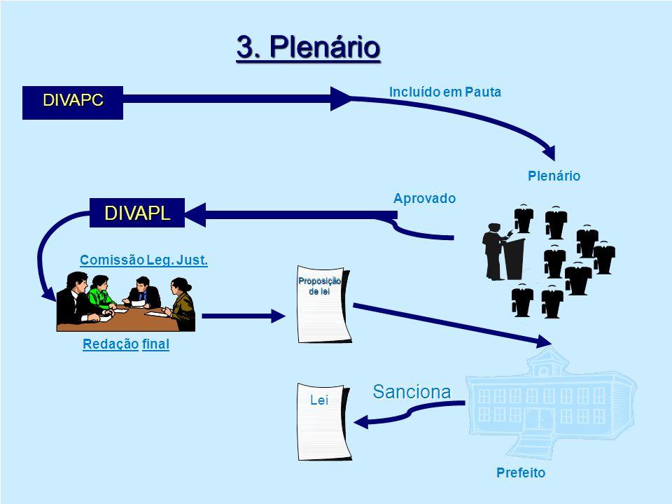 3. Plenário DIVAPL Sanciona DIVAPC Incluído em Pauta Plenário Aprovado