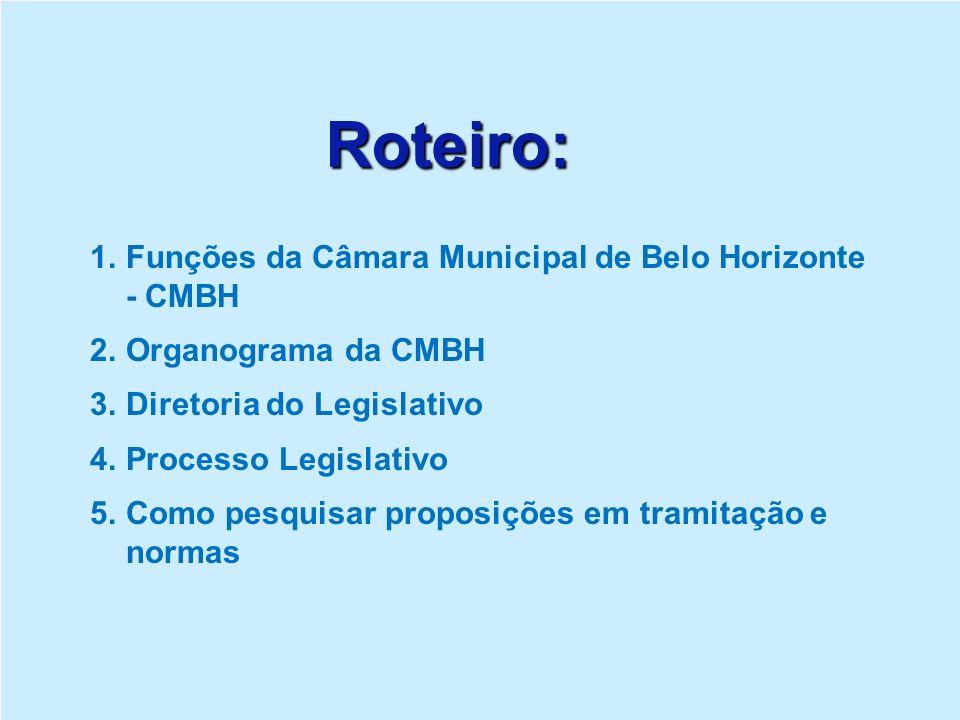 Roteiro: Funções da Câmara Municipal de Belo Horizonte - CMBH
