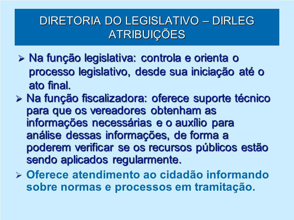 DIRETORIA DO LEGISLATIVO – DIRLEG ATRIBUIÇÕES