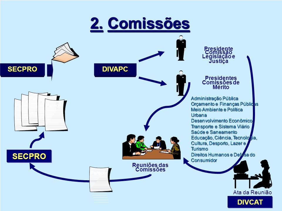 Presidentes Comissões de Mérito Reuniões das Comissões