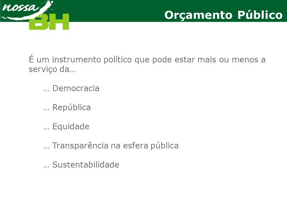 Orçamento Público É um instrumento político que pode estar mais ou menos a serviço da… … Democracia.