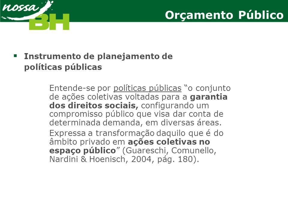 Orçamento Público Instrumento de planejamento de políticas públicas