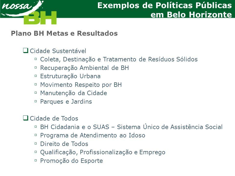 Exemplos de Políticas Públicas em Belo Horizonte