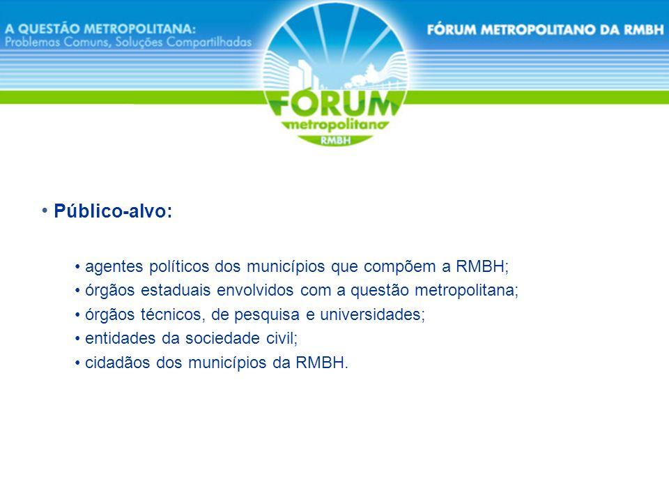 Público-alvo: agentes políticos dos municípios que compõem a RMBH;