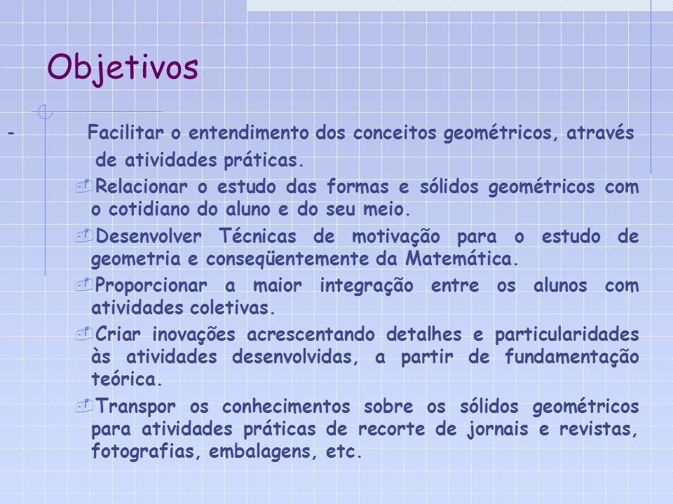 Objetivos- Facilitar o entendimento dos conceitos geométricos, através. de atividades práticas.