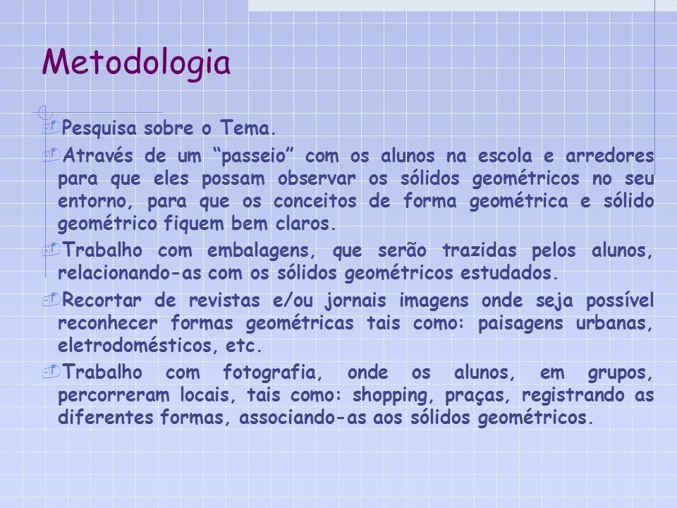 Metodologia Pesquisa sobre o Tema.