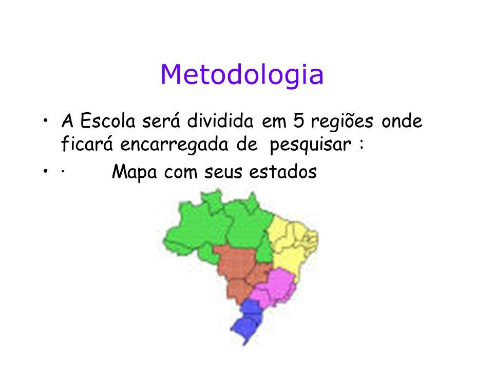 Metodologia A Escola será dividida em 5 regiões onde ficará encarregada de pesquisar : · Mapa com seus estados.