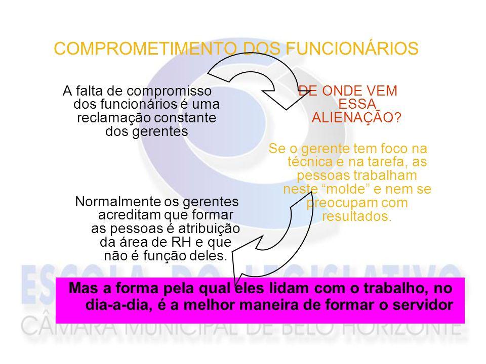 COMPROMETIMENTO DOS FUNCIONÁRIOS