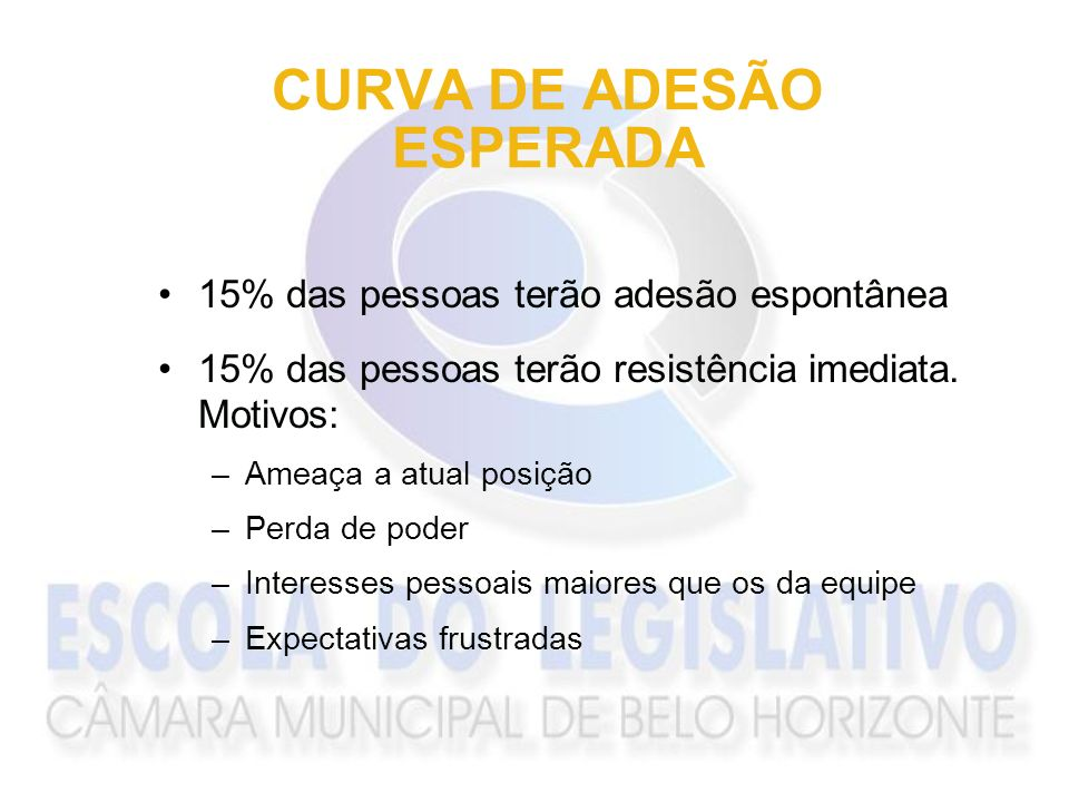 CURVA DE ADESÃO ESPERADA