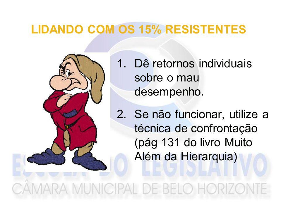 LIDANDO COM OS 15% RESISTENTES