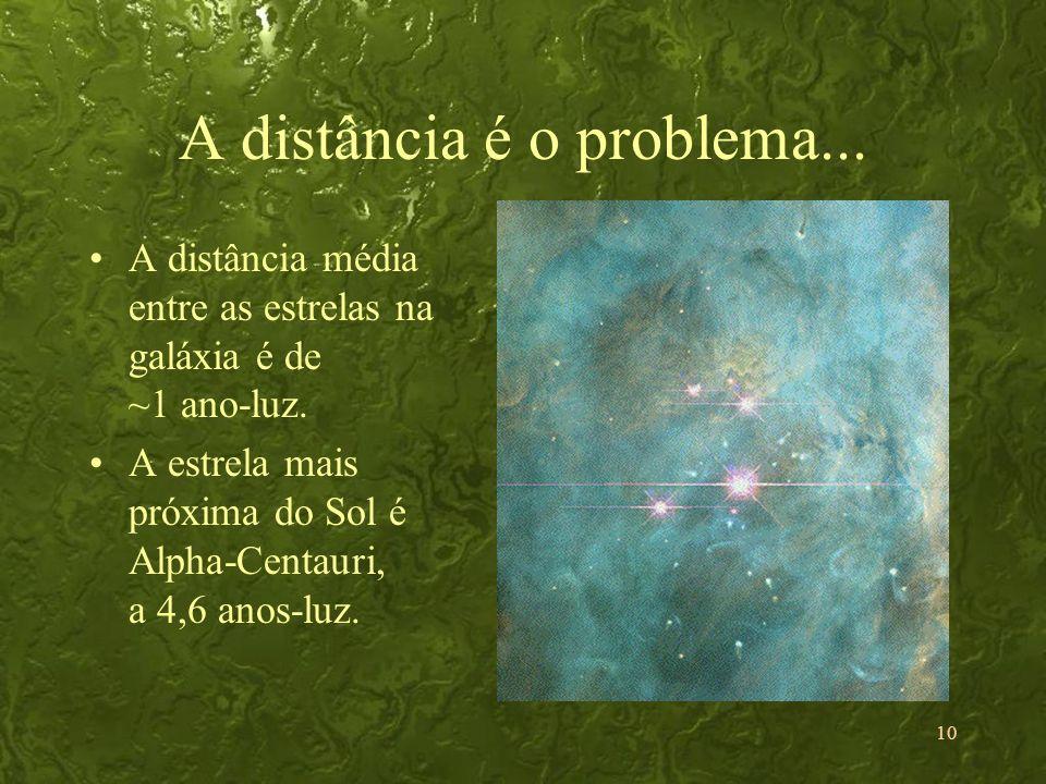 A distância é o problema...