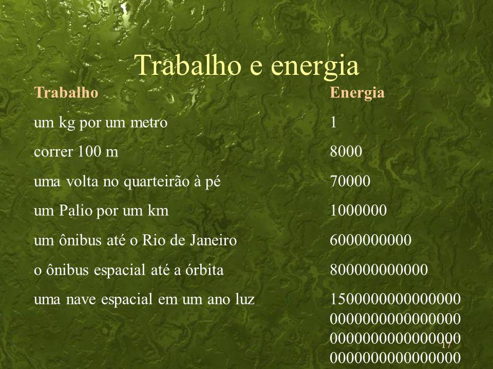 Trabalho e energia Trabalho Energia um kg por um metro 1