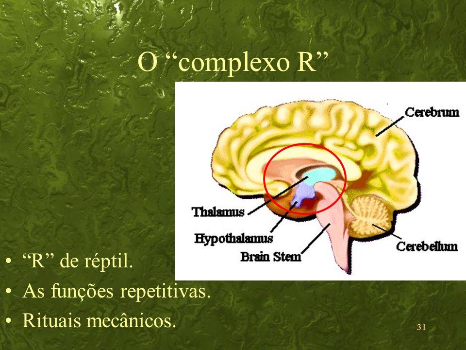 O complexo R R de réptil. As funções repetitivas.