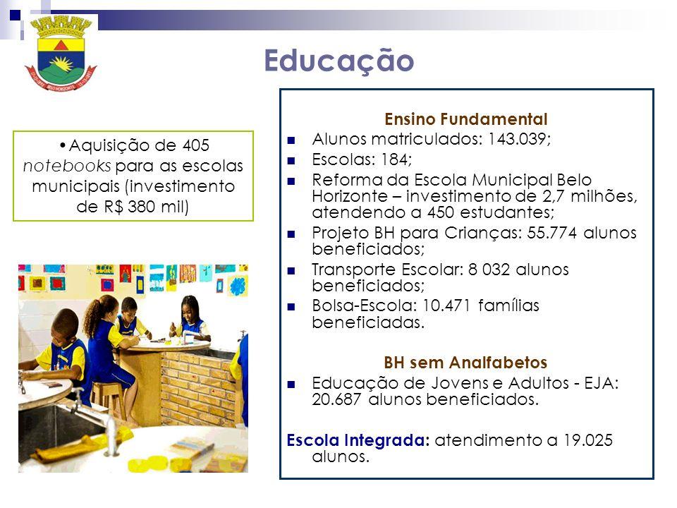 Educação Ensino Fundamental Alunos matriculados: 143.039;
