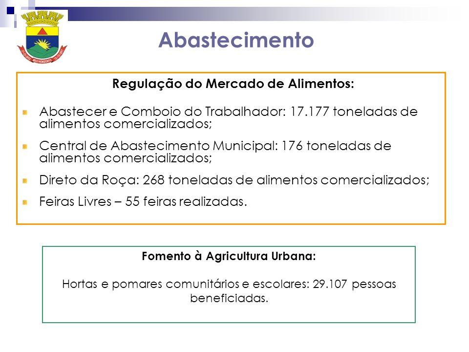 Regulação do Mercado de Alimentos: Fomento à Agricultura Urbana: