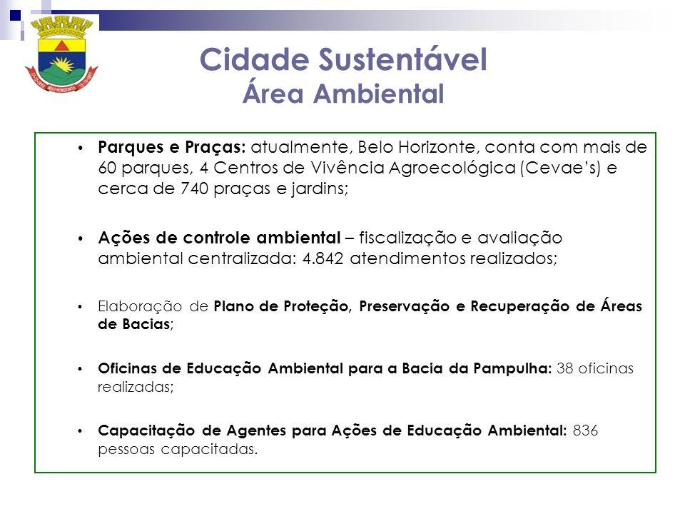 Cidade Sustentável Área Ambiental