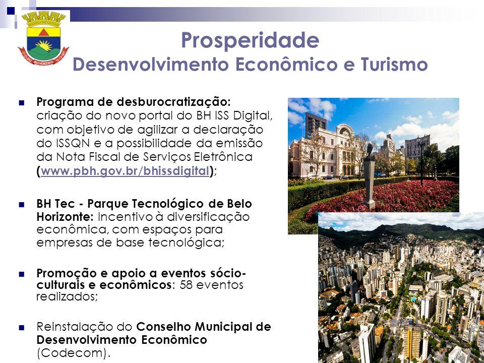 Prosperidade Desenvolvimento Econômico e Turismo