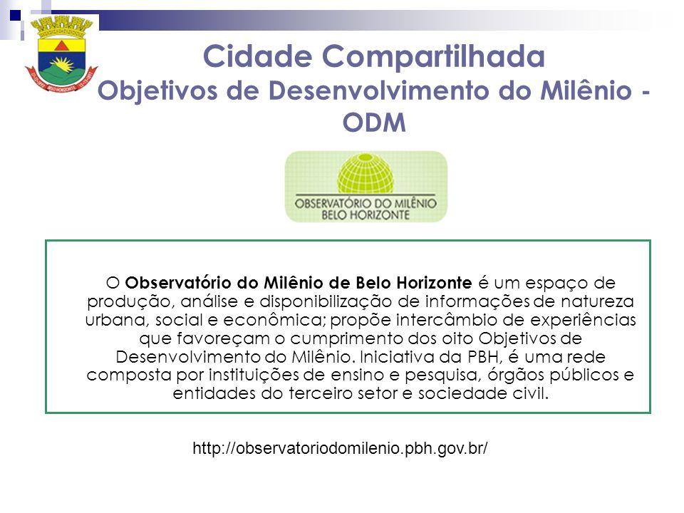 Cidade Compartilhada Objetivos de Desenvolvimento do Milênio - ODM