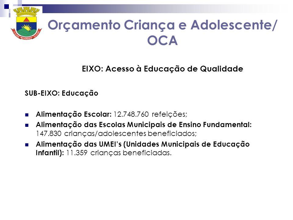 Orçamento Criança e Adolescente/ OCA EIXO: Acesso à Educação de Qualidade