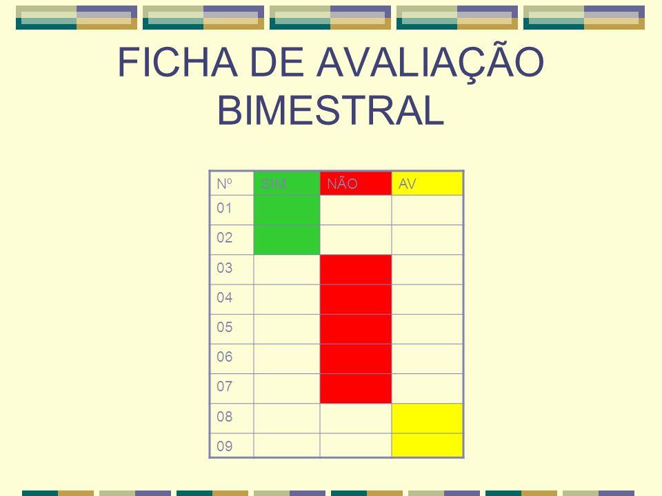FICHA DE AVALIAÇÃO BIMESTRAL