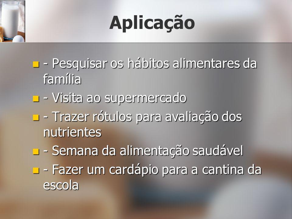 Aplicação - Pesquisar os hábitos alimentares da família