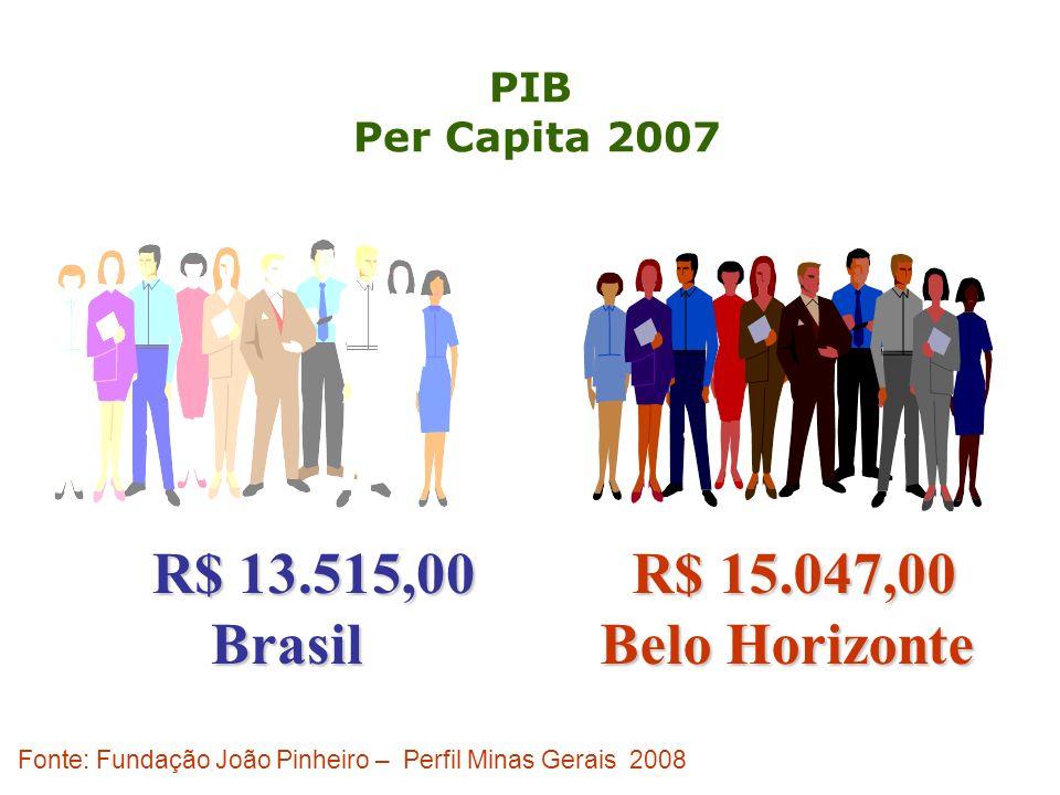 Brasil R$ 15.047,00 Belo Horizonte