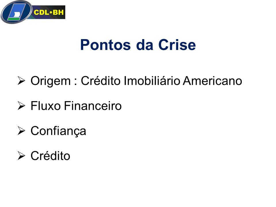 Pontos da Crise Origem : Crédito Imobiliário Americano
