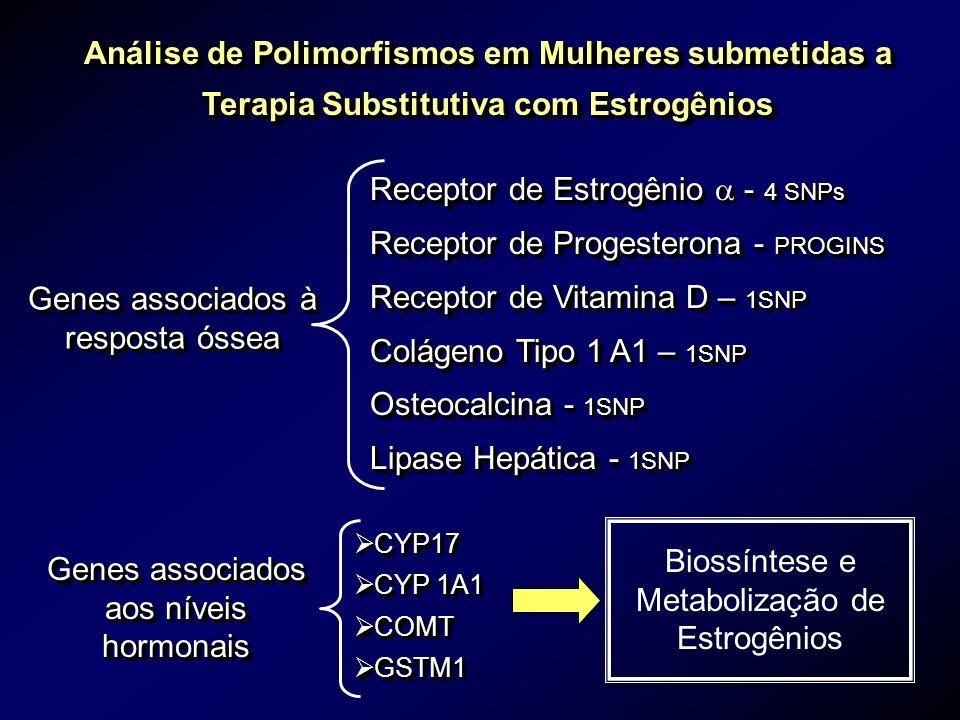 Receptor de Estrogênio  - 4 SNPs Receptor de Progesterona - PROGINS