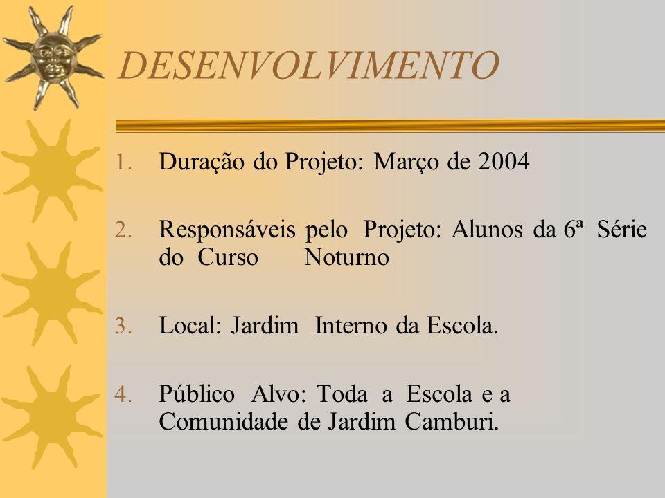 DESENVOLVIMENTO Duração do Projeto: Março de 2004