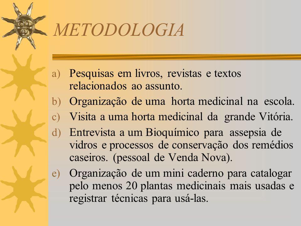 METODOLOGIA Pesquisas em livros, revistas e textos relacionados ao assunto. Organização de uma horta medicinal na escola.