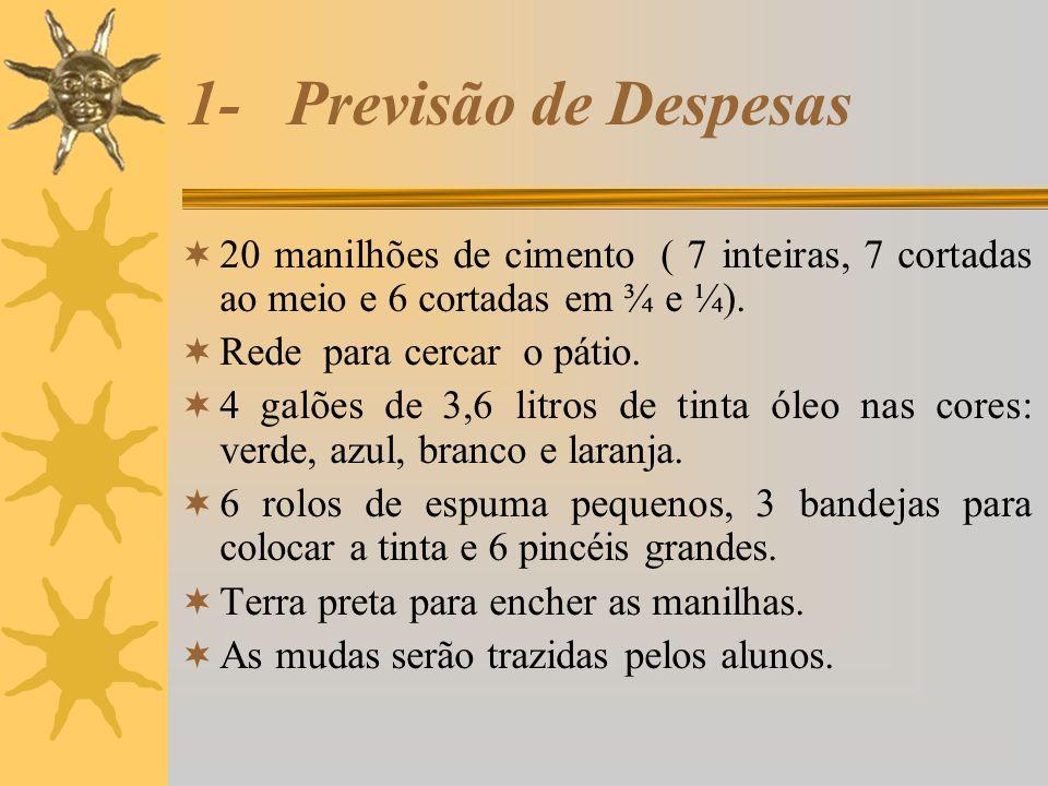 1- Previsão de Despesas 20 manilhões de cimento ( 7 inteiras, 7 cortadas ao meio e 6 cortadas em ¾ e ¼).