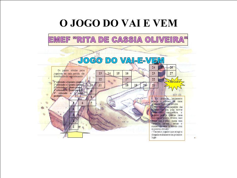 EMEF RITA DE CASSIA OLIVEIRA