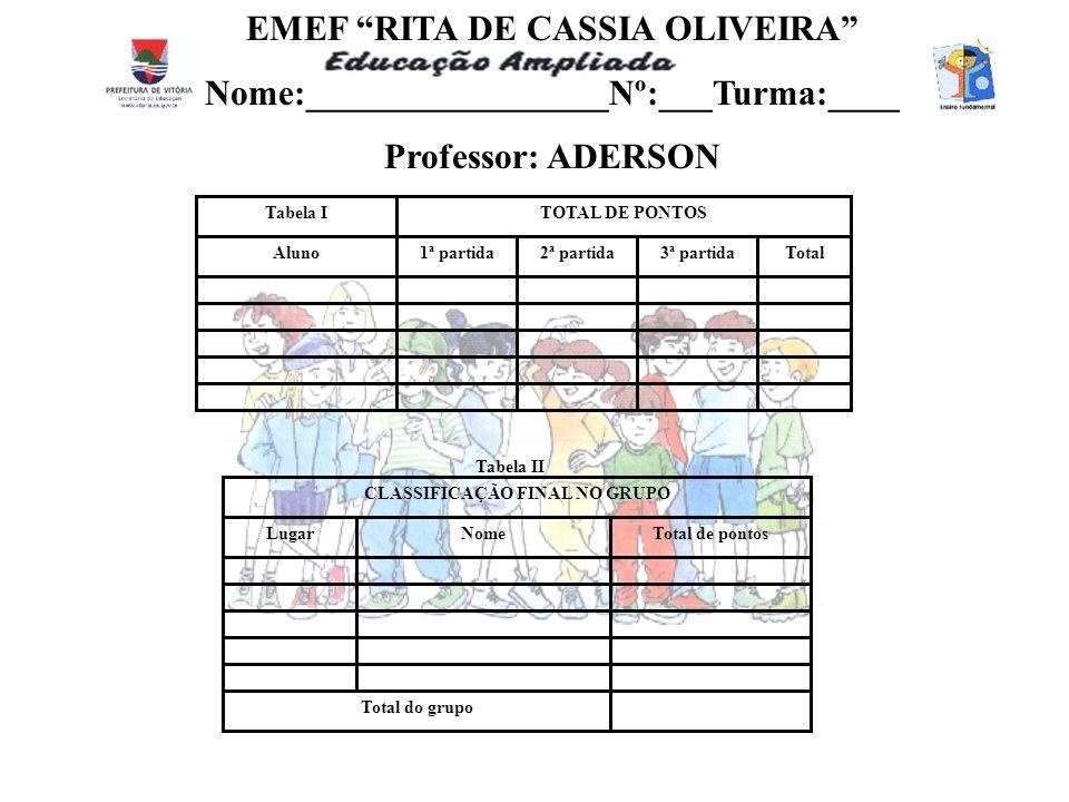 EMEF RITA DE CASSIA OLIVEIRA Nome:_________________Nº:___Turma:____