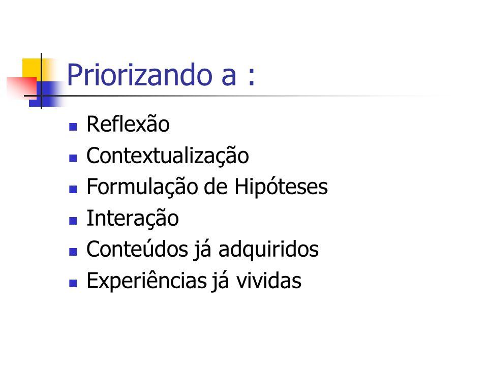 Priorizando a : Reflexão Contextualização Formulação de Hipóteses