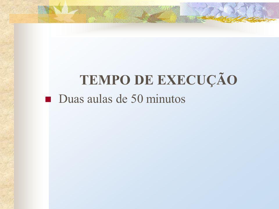 TEMPO DE EXECUÇÃO Duas aulas de 50 minutos