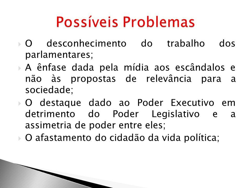Possíveis Problemas O desconhecimento do trabalho dos parlamentares;