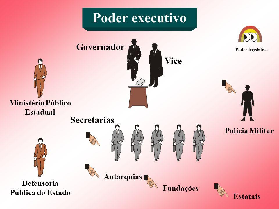 Ministério Público Estadual Defensoria Pública do Estado