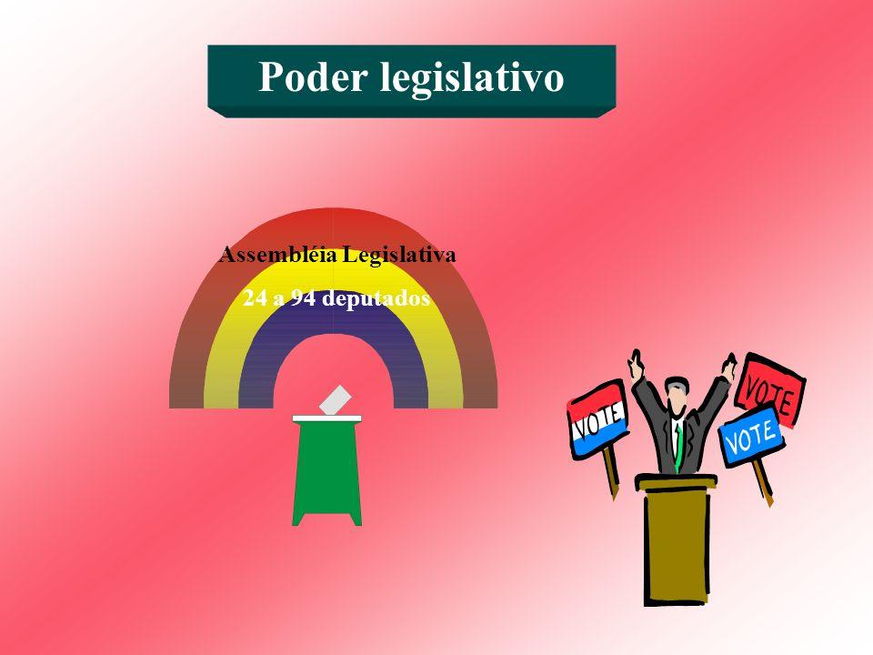 Assembléia Legislativa