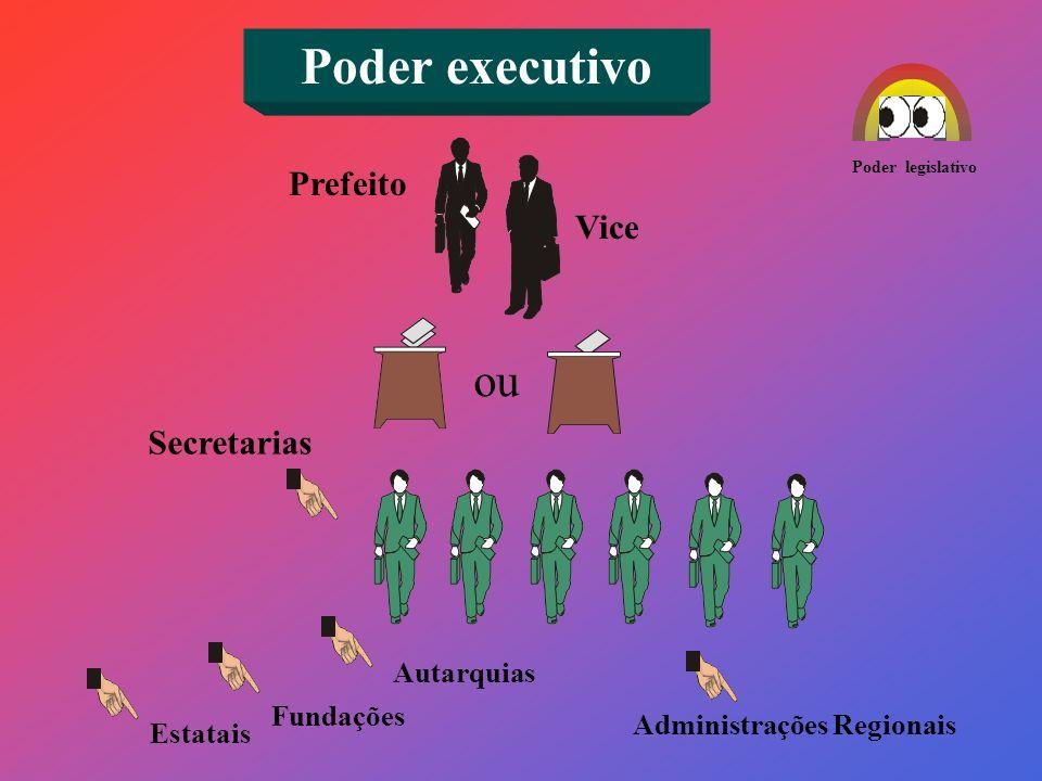 Poder executivo ou Prefeito Vice Secretarias Autarquias Fundações
